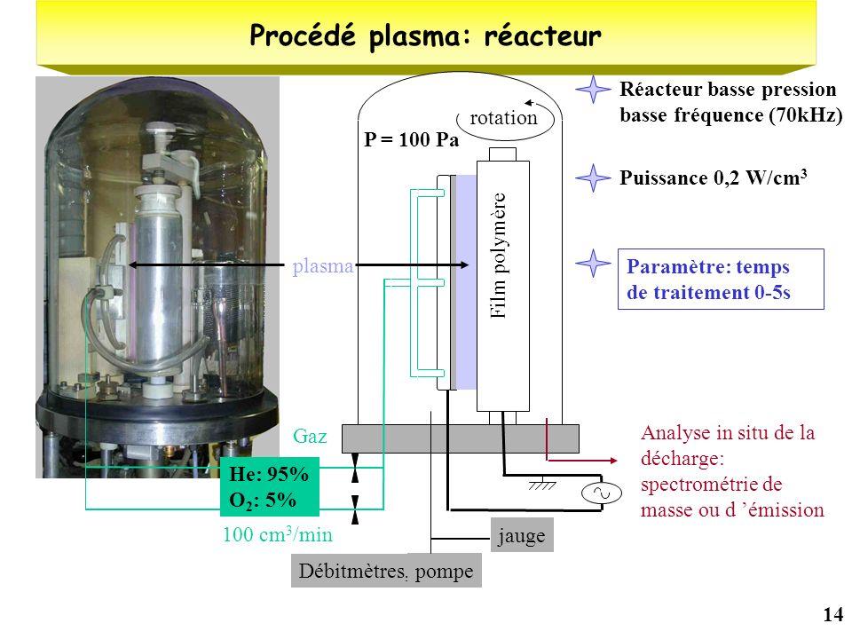 Procédé plasma: réacteur