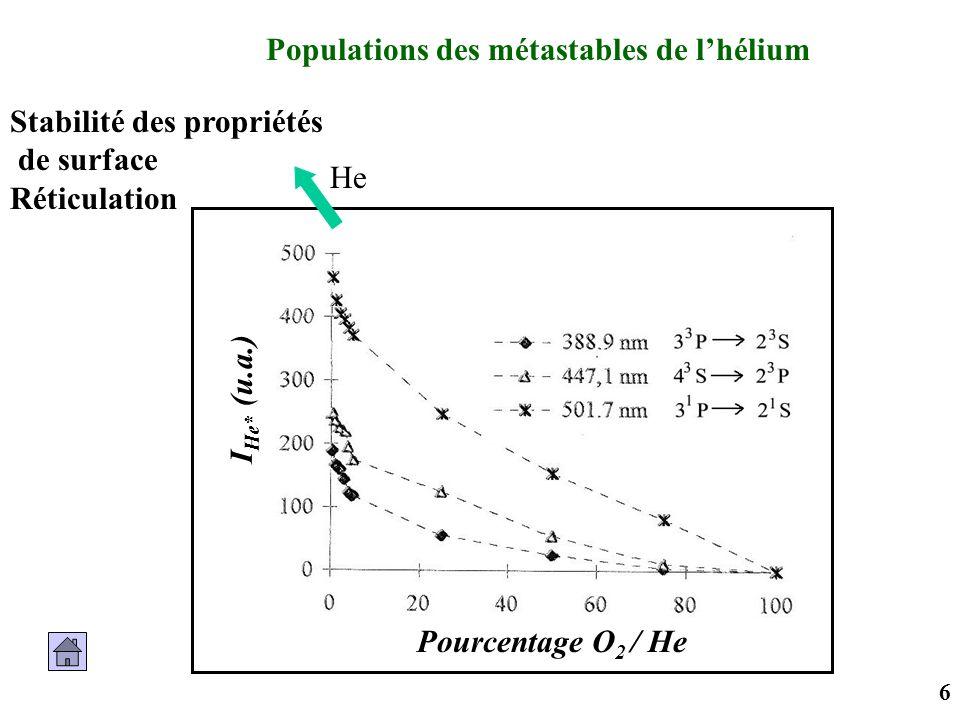 Populations des métastables de l'hélium