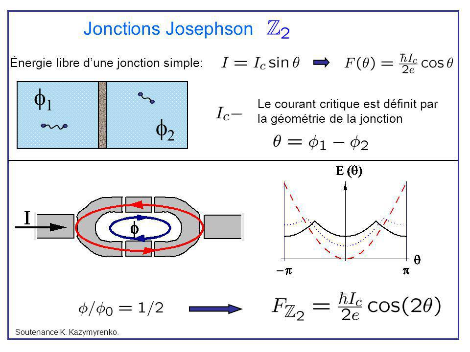 1 2 Jonctions Josephson Énergie libre d'une jonction simple: