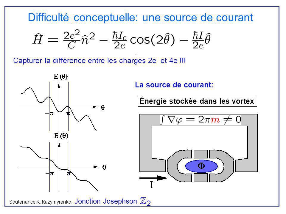 Difficulté conceptuelle: une source de courant