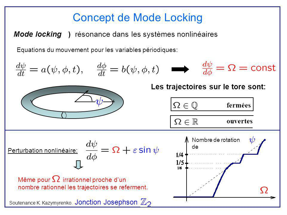 Concept de Mode Locking
