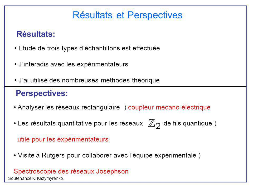Résultats et Perspectives