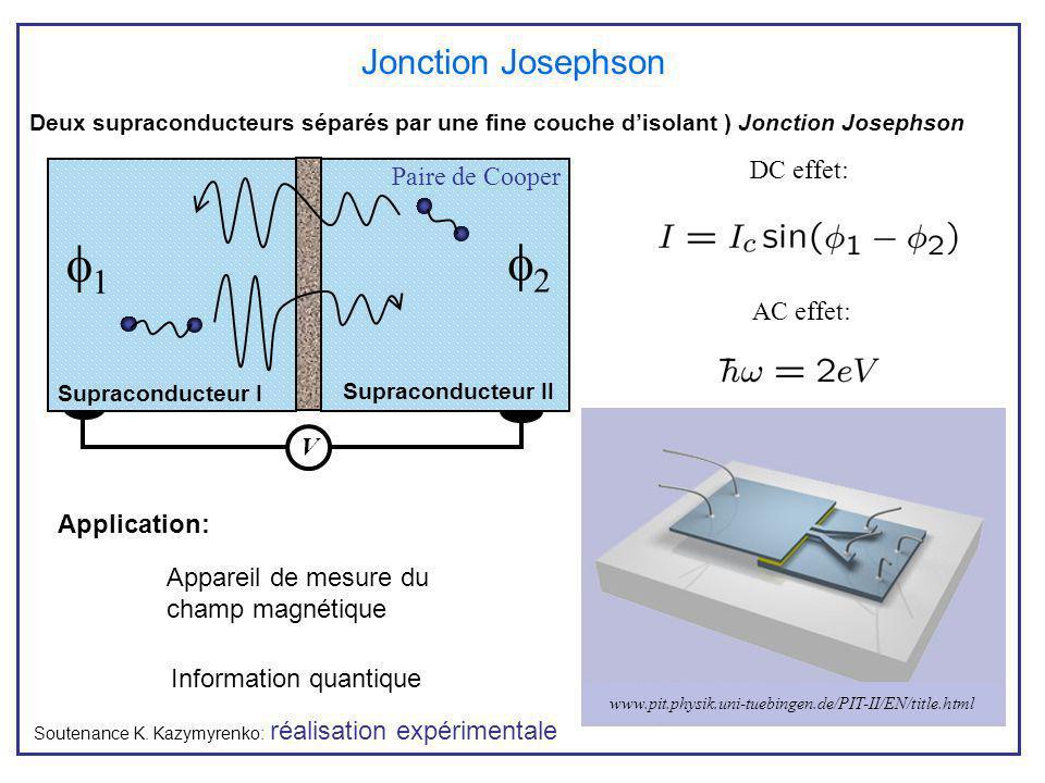 1 2 Jonction Josephson DC effet: Paire de Cooper AC effet: V