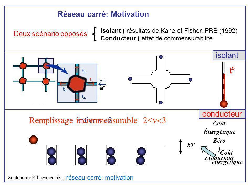 Remplissage incommensurable 2<<3