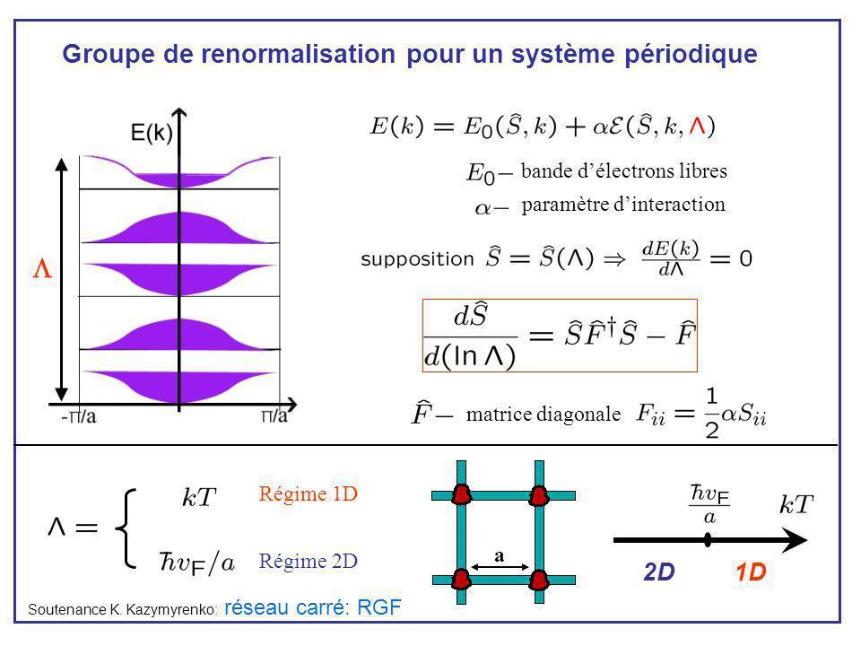  Groupe de renormalisation pour un système périodique 2D 1D