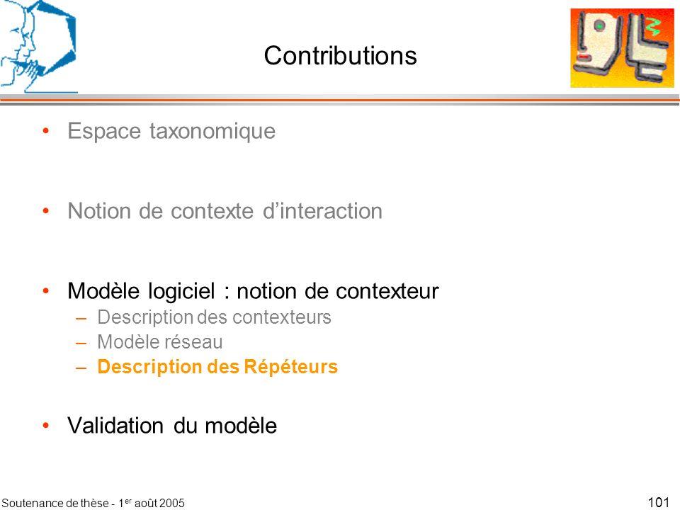 Contributions Espace taxonomique Notion de contexte d'interaction
