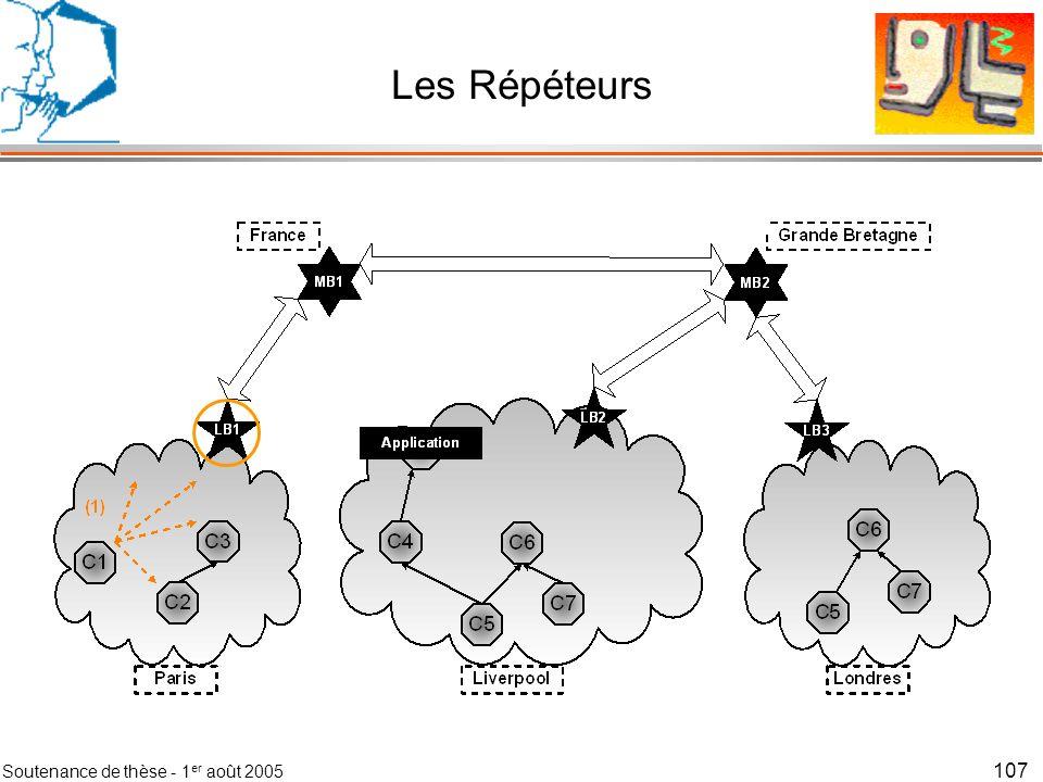 Les Répéteurs Soutenance de thèse - 1er août 2005