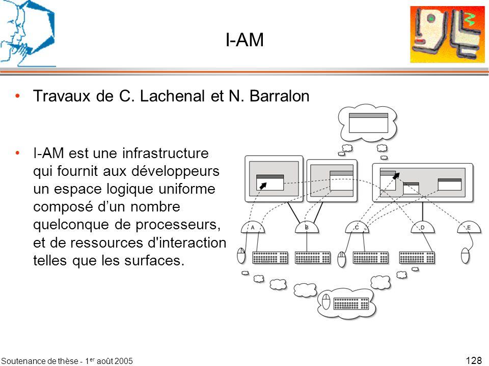 I-AM Travaux de C. Lachenal et N. Barralon