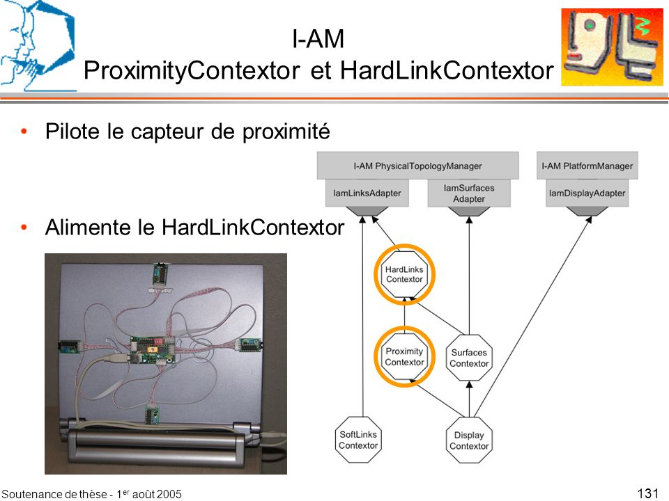 I-AM ProximityContextor et HardLinkContextor