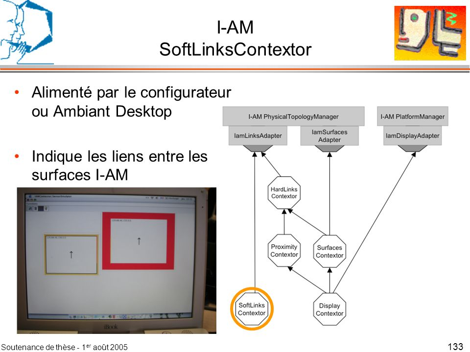 I-AM SoftLinksContextor