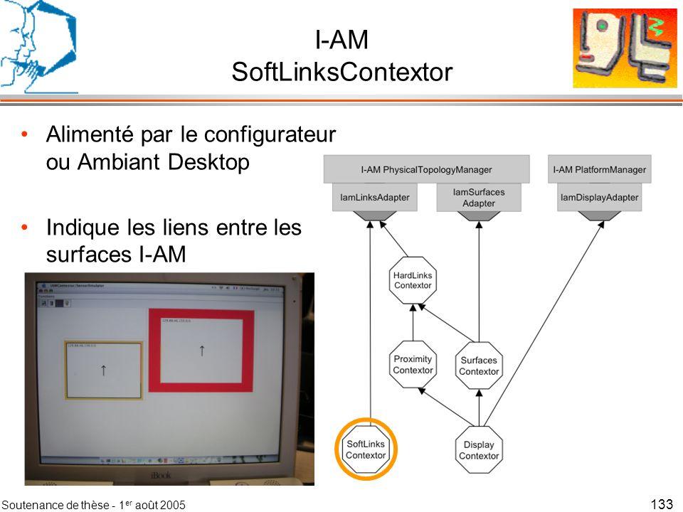 I-AM SoftLinksContextor