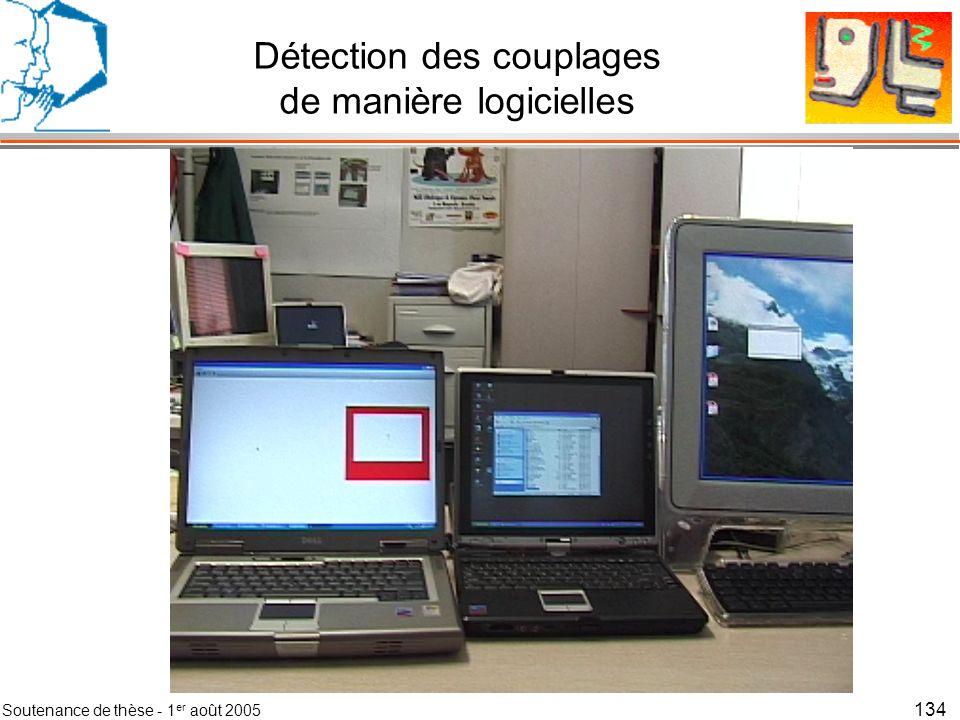 Détection des couplages de manière logicielles