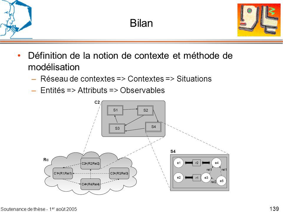 Bilan Définition de la notion de contexte et méthode de modélisation