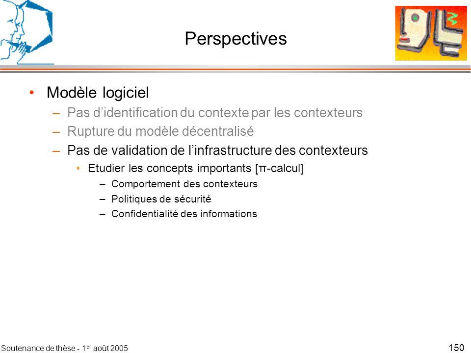 Perspectives Modèle logiciel