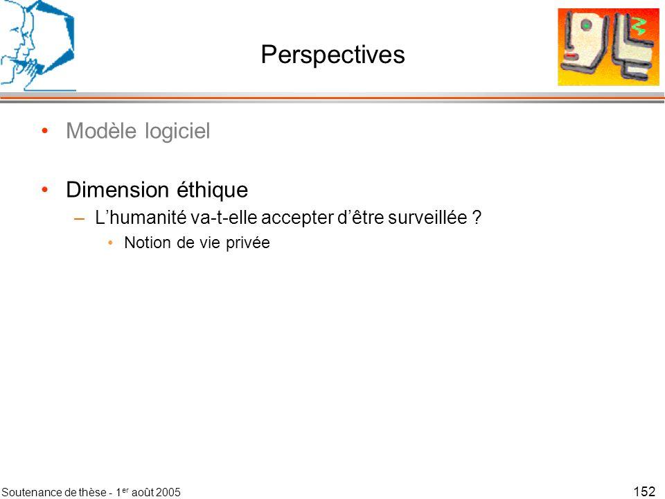 Perspectives Modèle logiciel Dimension éthique