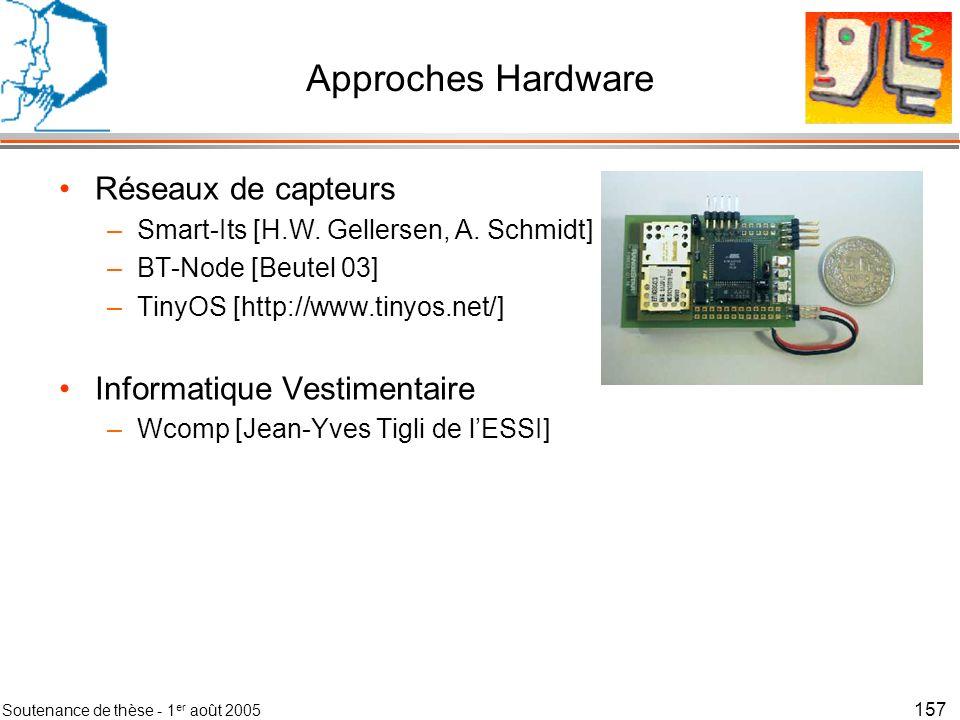 Approches Hardware Réseaux de capteurs Informatique Vestimentaire