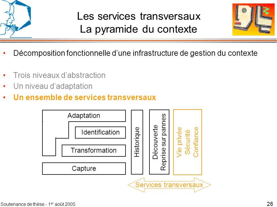 Les services transversaux La pyramide du contexte