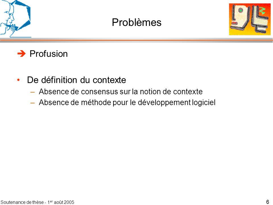 Problèmes Profusion De définition du contexte