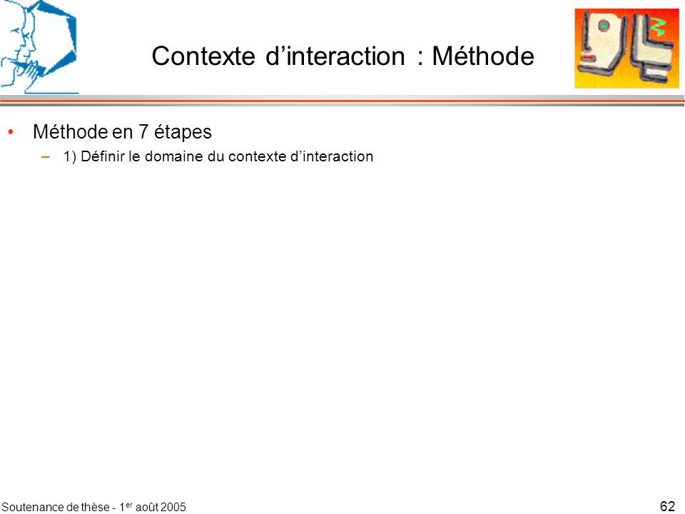 Contexte d'interaction : Méthode
