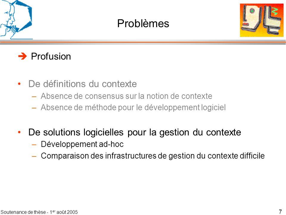 Problèmes Profusion De définitions du contexte