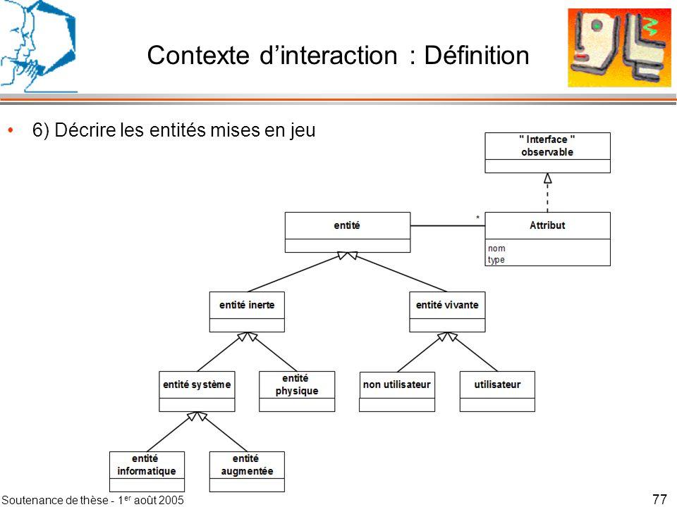 Contexte d'interaction : Définition