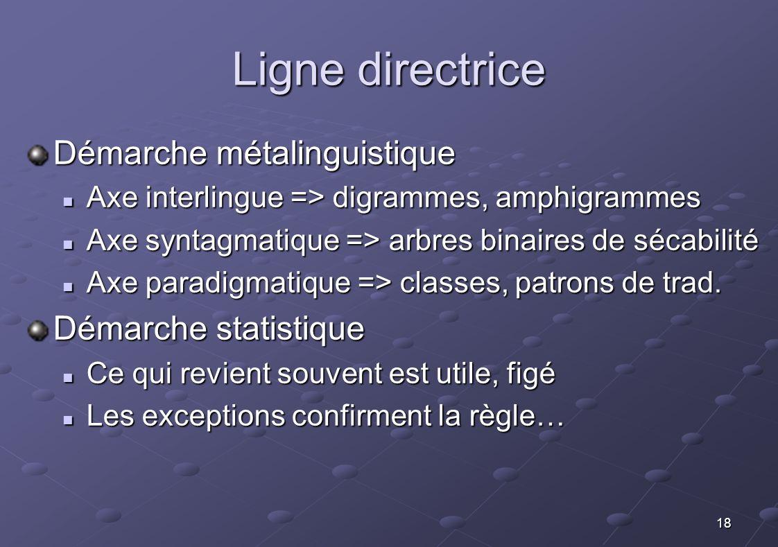 Ligne directrice Démarche métalinguistique Démarche statistique
