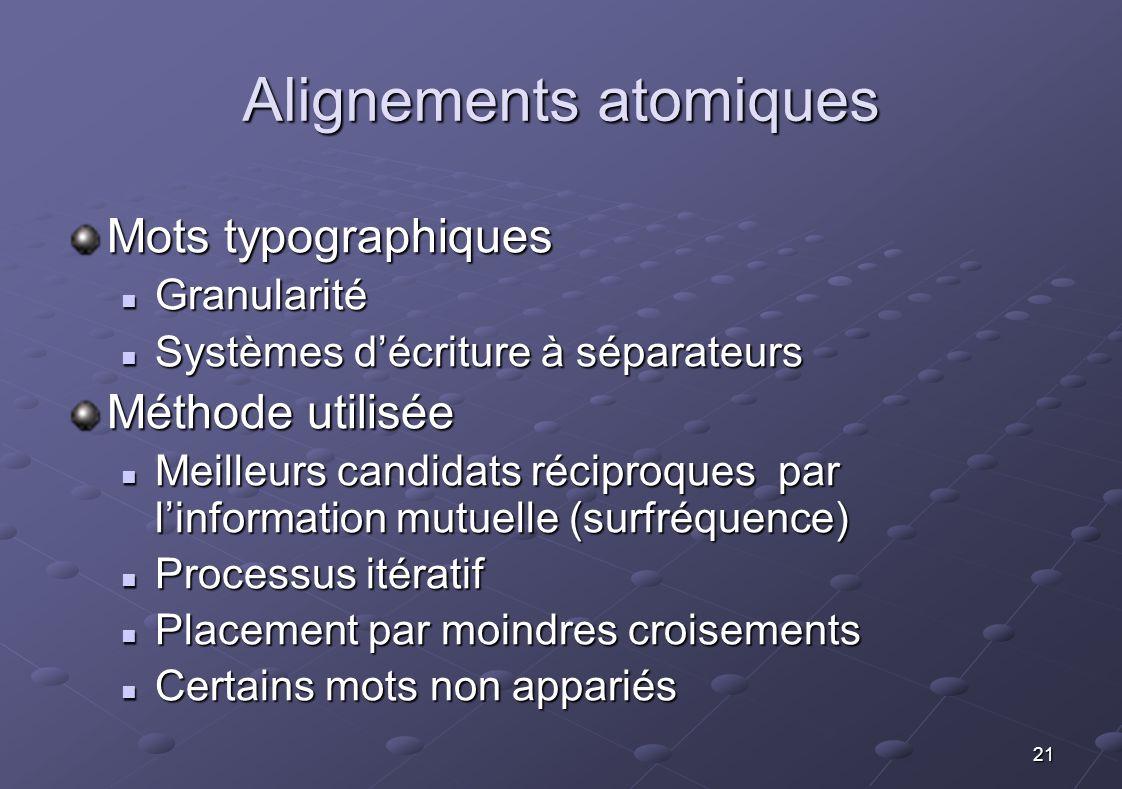 Alignements atomiques