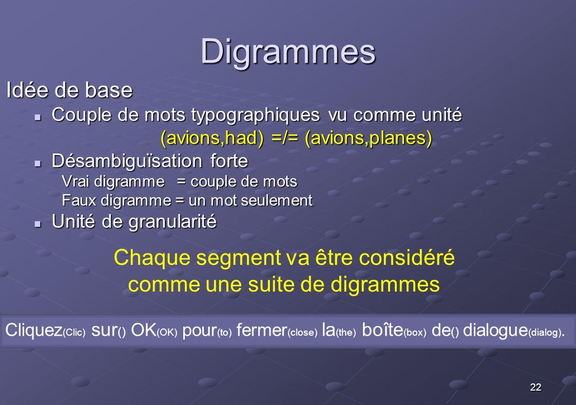 Digrammes Idée de base Chaque segment va être considéré
