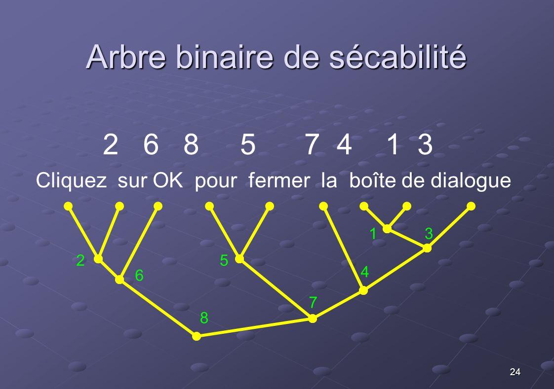 Arbre binaire de sécabilité