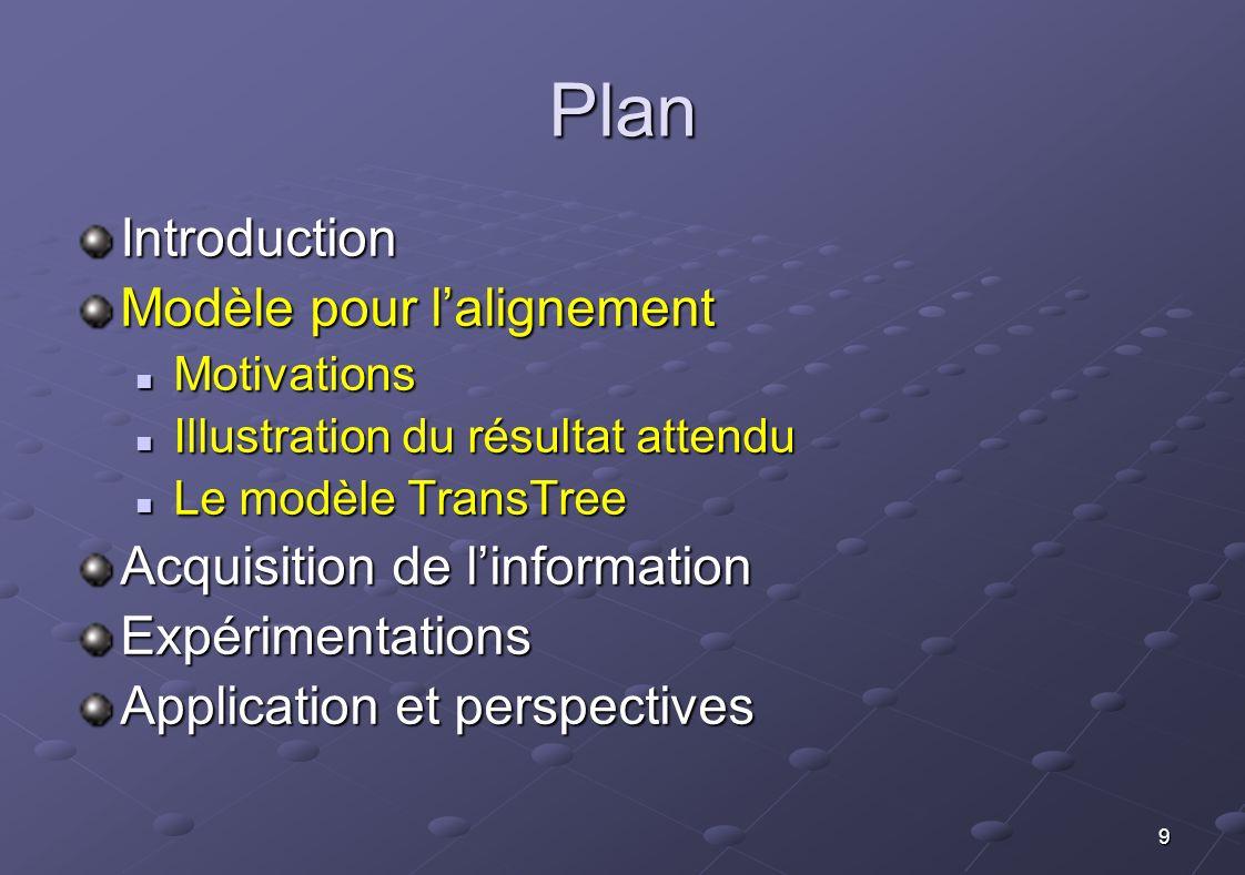 Plan Introduction Modèle pour l'alignement
