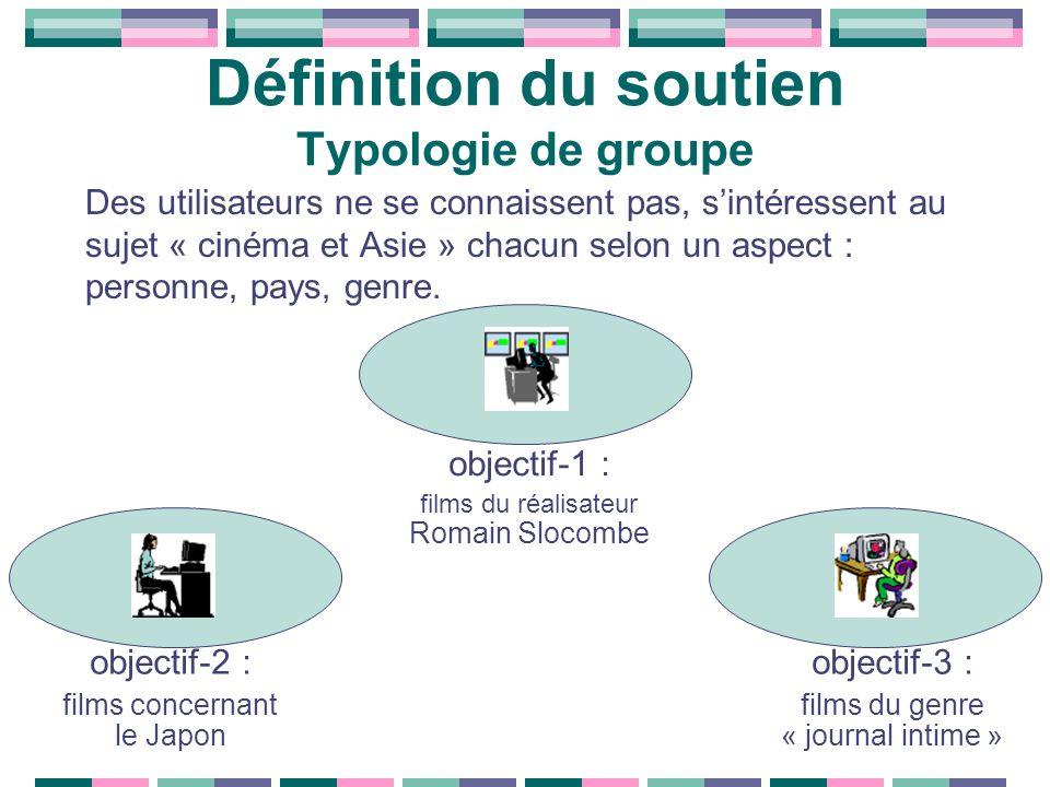 Définition du soutien Typologie de groupe