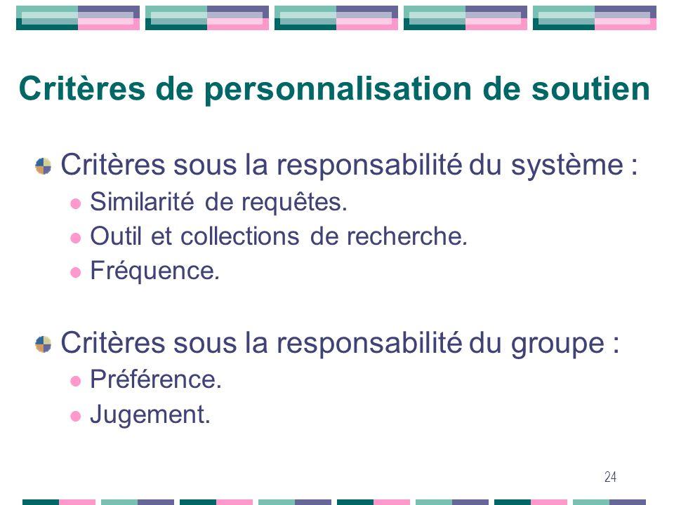 Critères de personnalisation de soutien