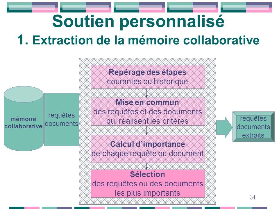 Soutien personnalisé 1. Extraction de la mémoire collaborative