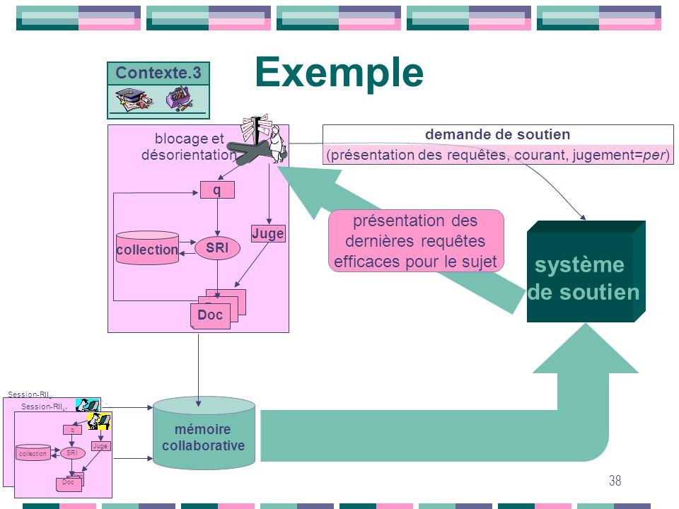Exemple système de soutien Contexte.3