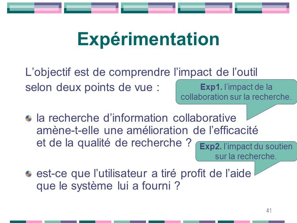 Expérimentation L'objectif est de comprendre l'impact de l'outil