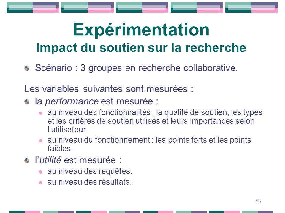 Expérimentation Impact du soutien sur la recherche
