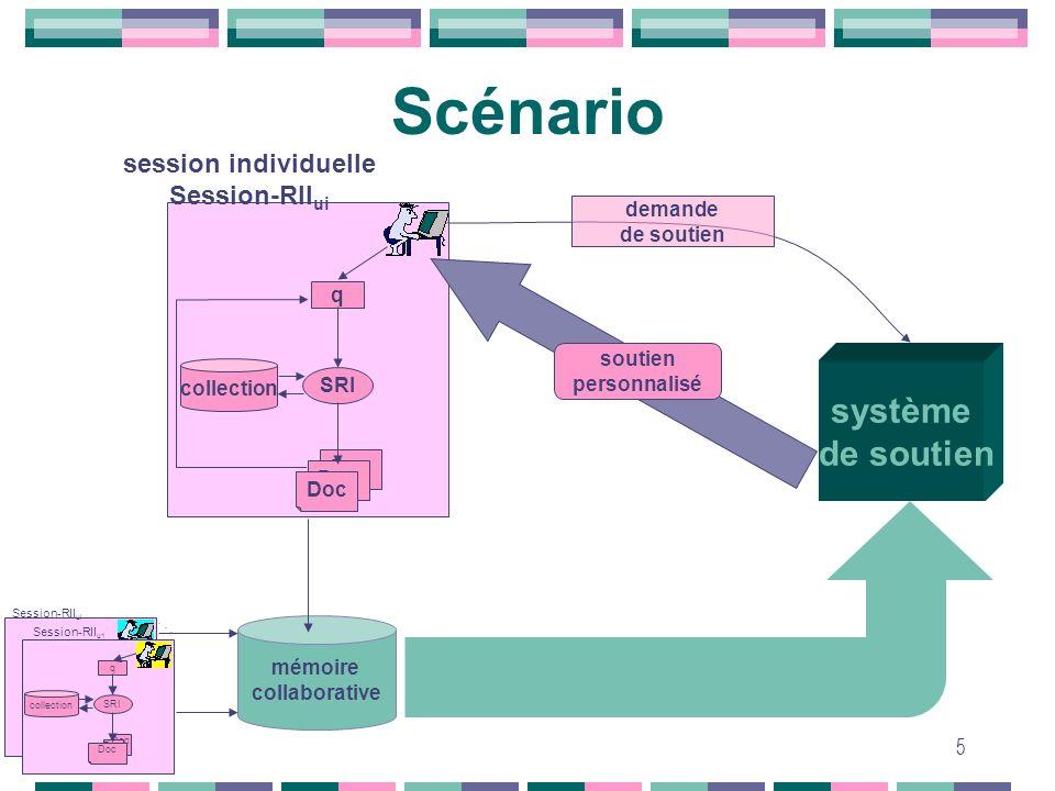 Scénario système de soutien session individuelle Session-RIIui demande