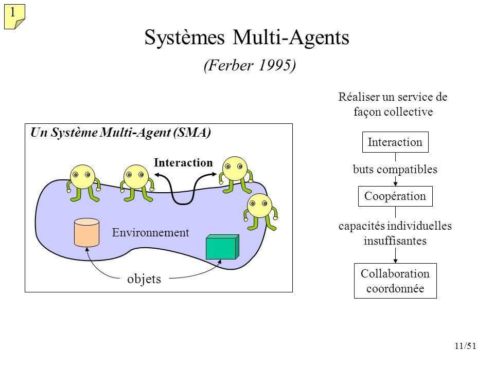 Systèmes Multi-Agents (Ferber 1995)
