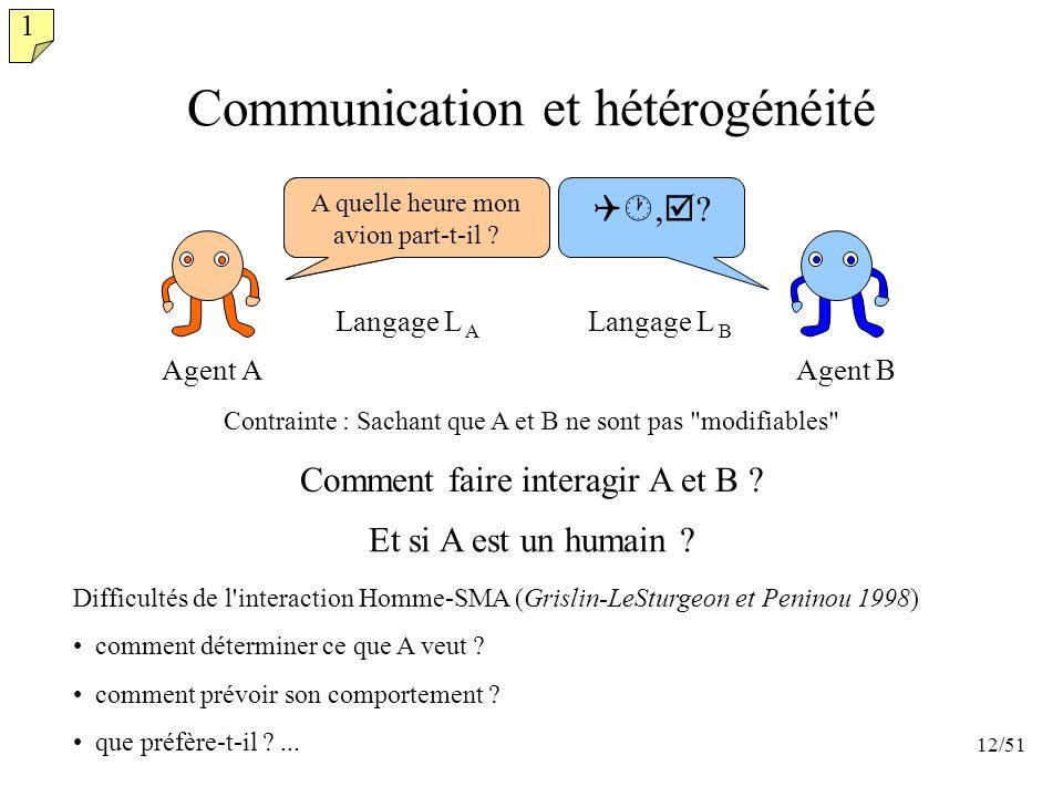 Communication et hétérogénéité