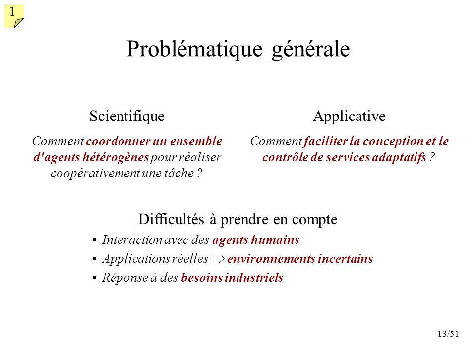 Problématique générale