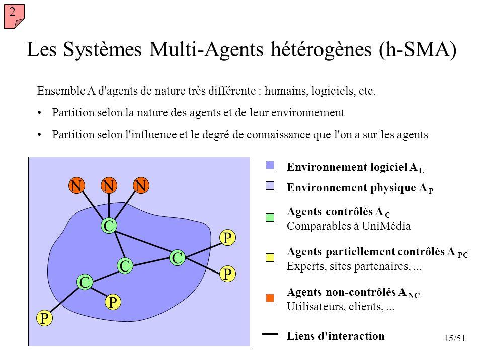 Les Systèmes Multi-Agents hétérogènes (h-SMA)