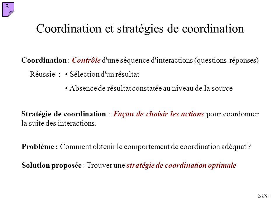 Coordination et stratégies de coordination