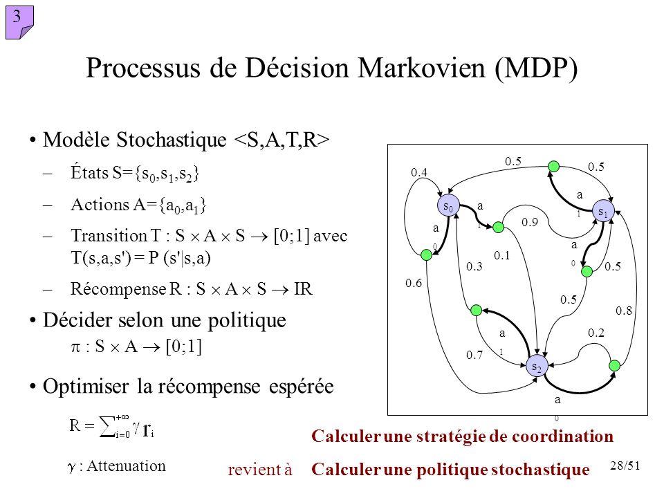 Processus de Décision Markovien (MDP)