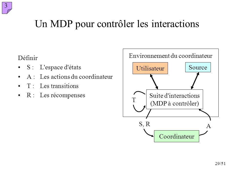 Un MDP pour contrôler les interactions