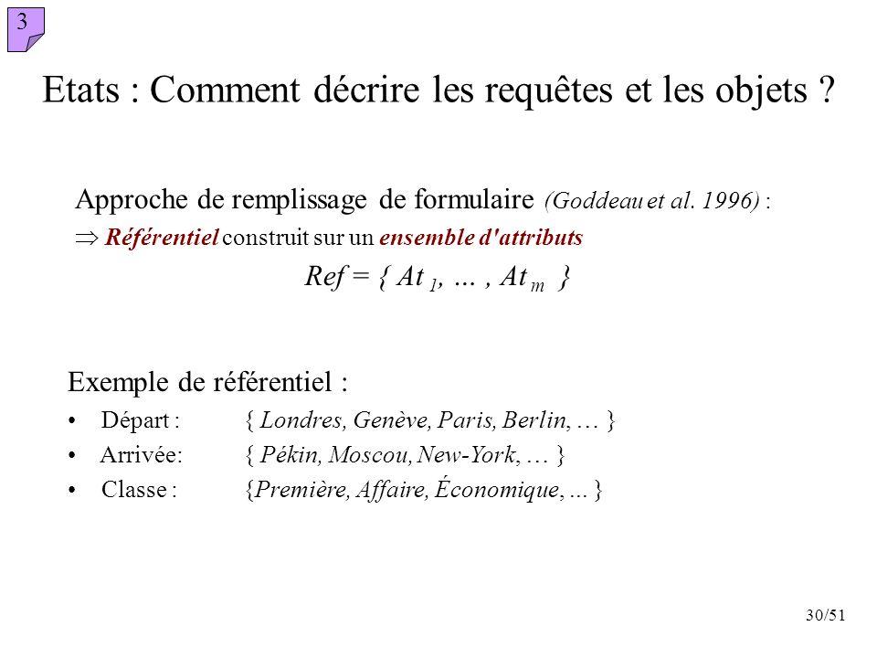 Etats : Comment décrire les requêtes et les objets