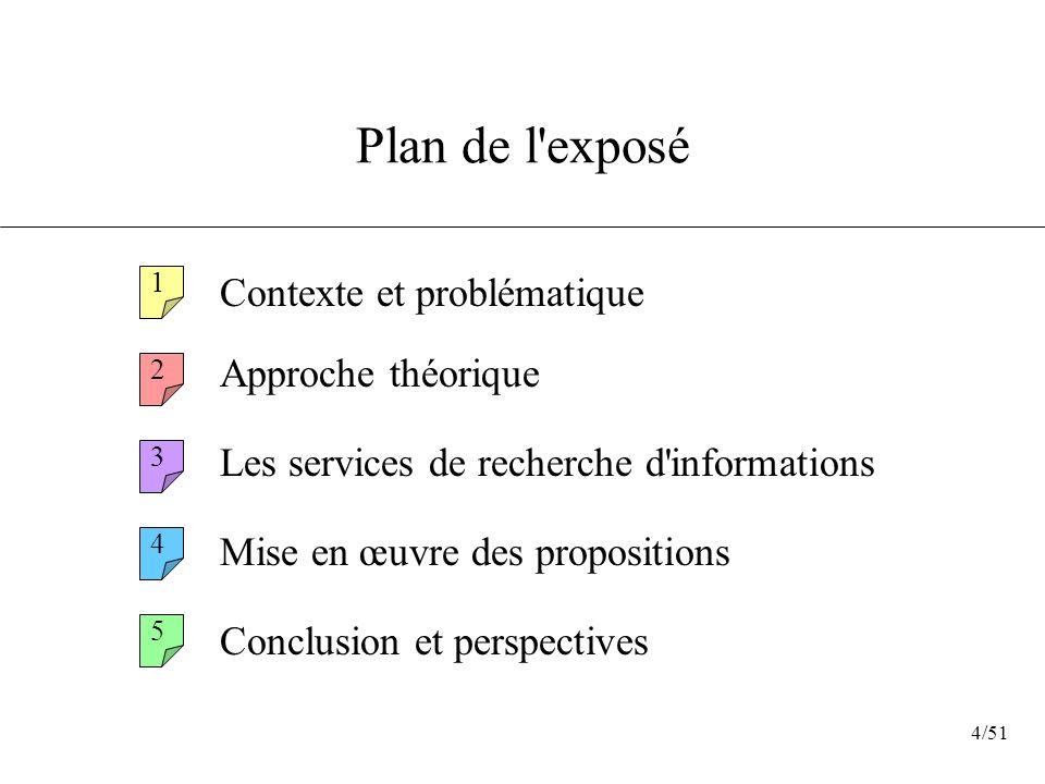 Plan de l exposé Contexte et problématique Approche théorique