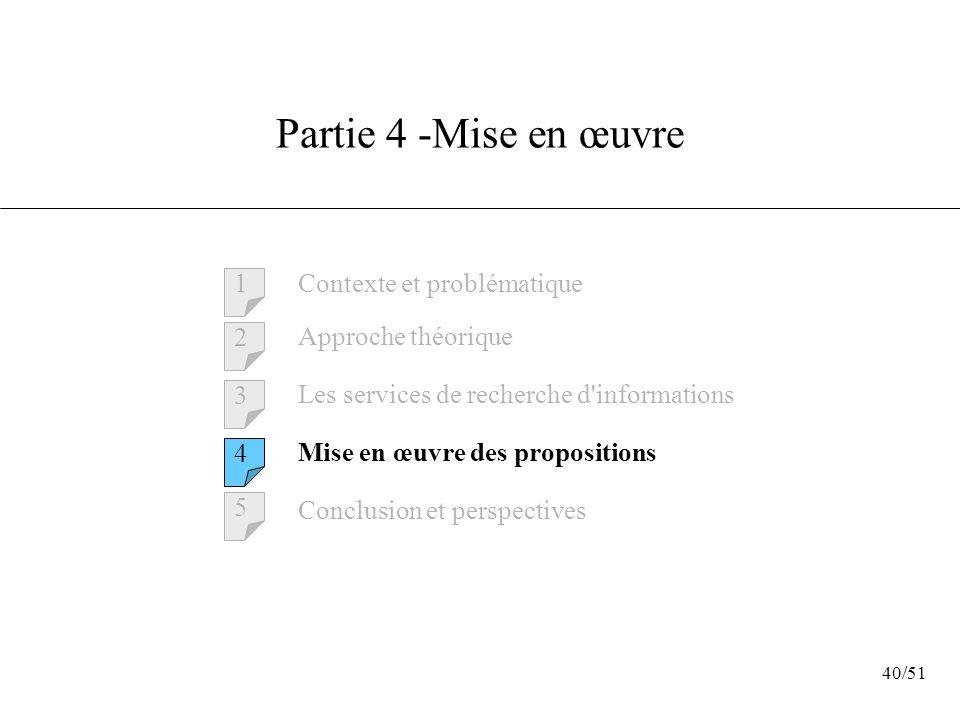 Partie 4 -Mise en œuvre 1 Contexte et problématique Approche théorique