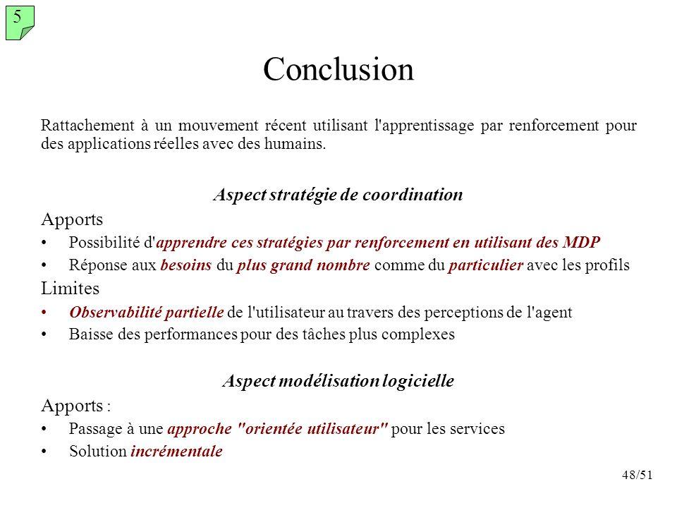 Aspect stratégie de coordination Aspect modélisation logicielle