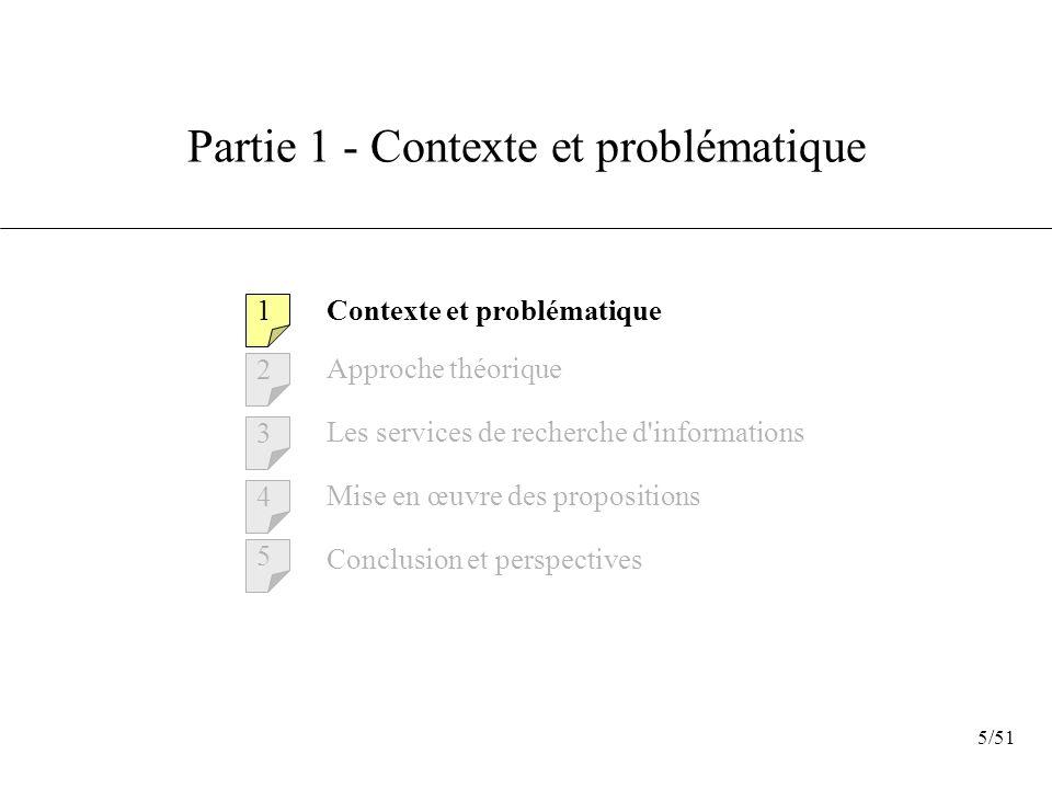 Partie 1 - Contexte et problématique