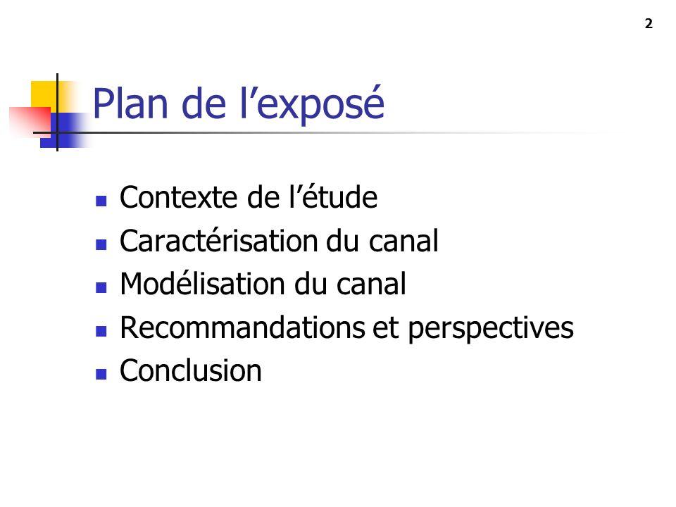 Plan de l'exposé Contexte de l'étude Caractérisation du canal